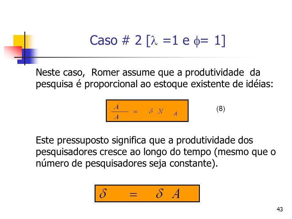 Caso # 2 [ =1 e = 1] Neste caso, Romer assume que a produtividade da pesquisa é proporcional ao estoque existente de idéias: